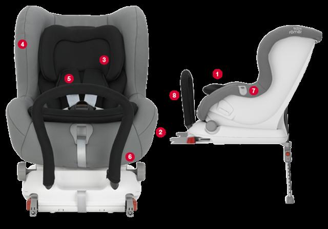 scaun de maşină pentru un prinț